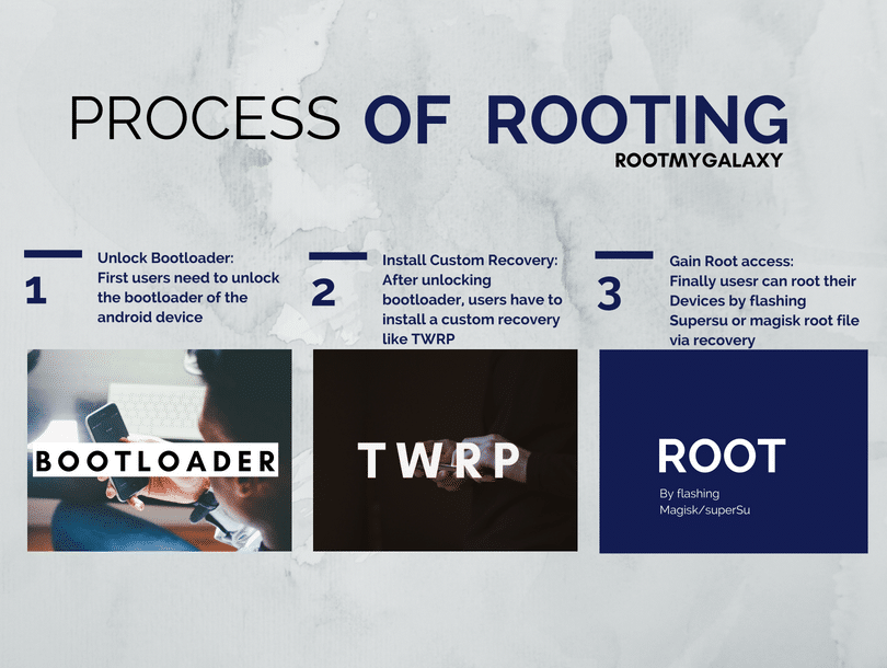 process of root android