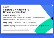 ColorOS 7 (Android 10): OPPO F15, A91 & R15 beta update on June 13 & R15 Pro to get on June 20 ; Reno 5G stable on June 26